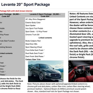 "U.S. Ordering Guide Levante 20"" Sport Package"