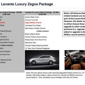 U.S. Ordering Guide Levante Luxury Zegna Package